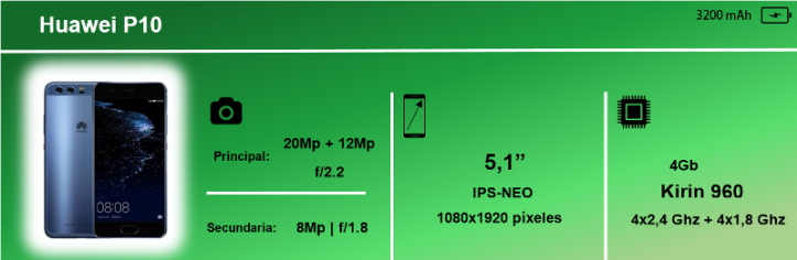Ficha técnica Huawei P10