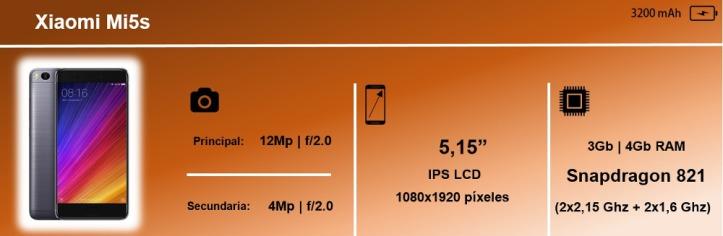Ficha técnica Xiaomi Mi5s