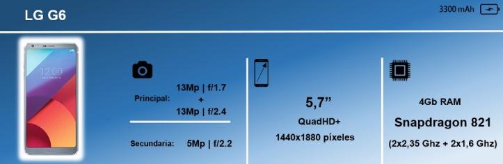 Ficha técnica LG G6